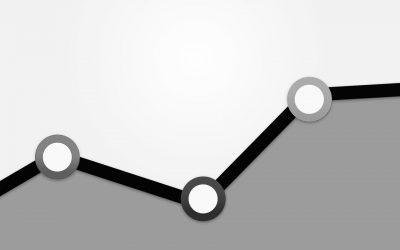 Using Google Analytics to benefit your business